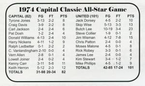 1974-_box-score