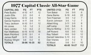1977_-box-score