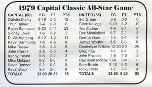 1979_box-score