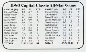 1980_box-score