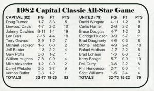 1982_box-score