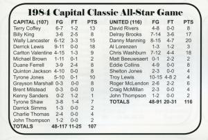 1984_box-score