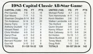 1985_box-score