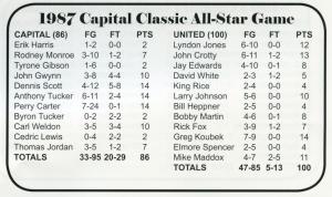 1987_box-score