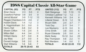 1988_box-score