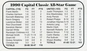 1990_box-score