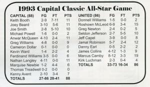1993_box-score