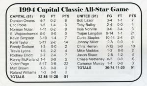 1994_box-score