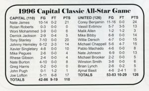 1996_box-score