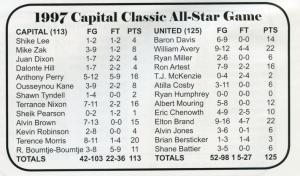 1997_box-score