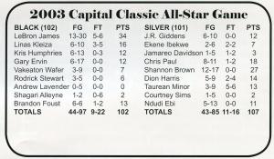 2003_box-score