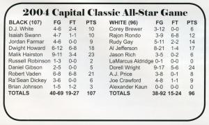 2004-box-score